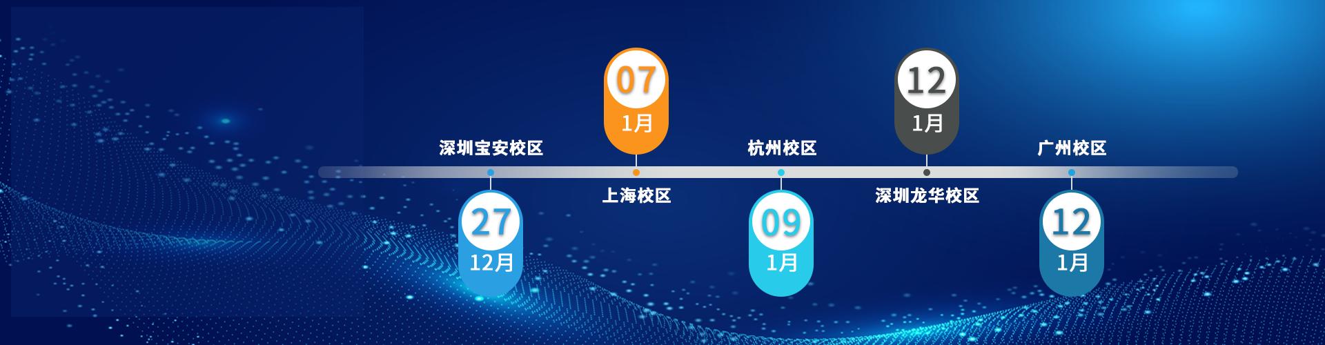 深圳多测师banner1